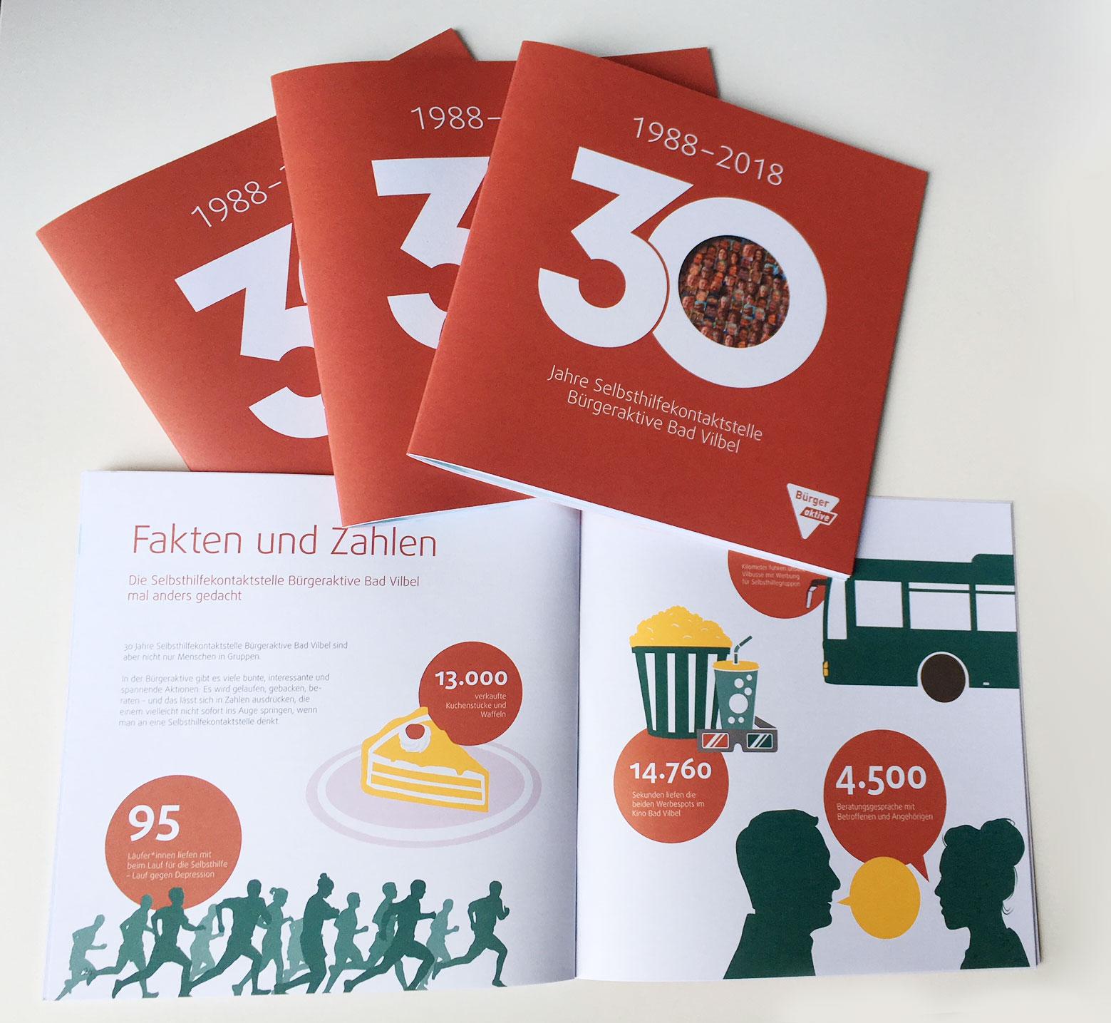 Magazindesign archive werksfarbe agentur f r konzept for Design agentur frankfurt